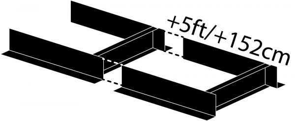 Verlängerungen des Schienensystems ( je 152 cm)